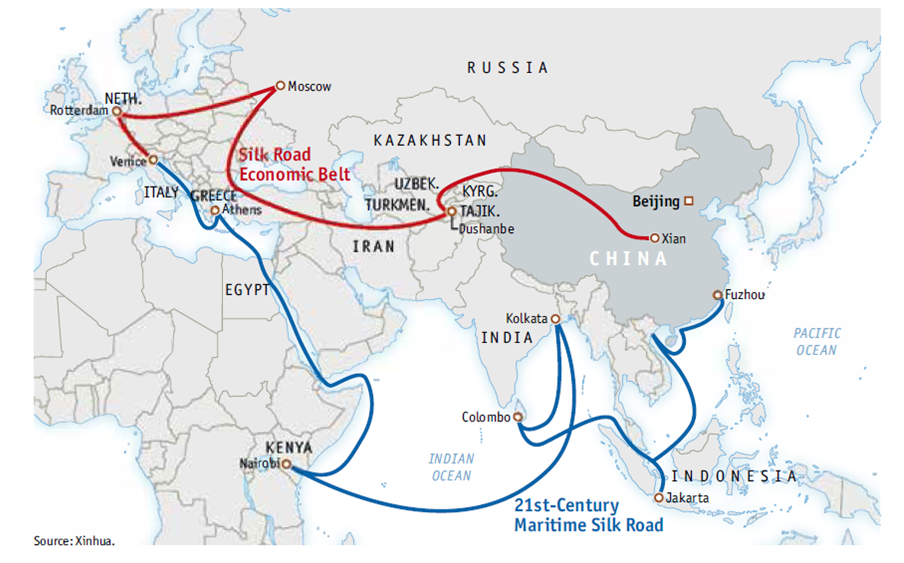 China's One Belt Road Scheme