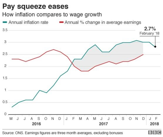 Squeeze on households.jpg
