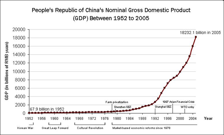 China history 2.png