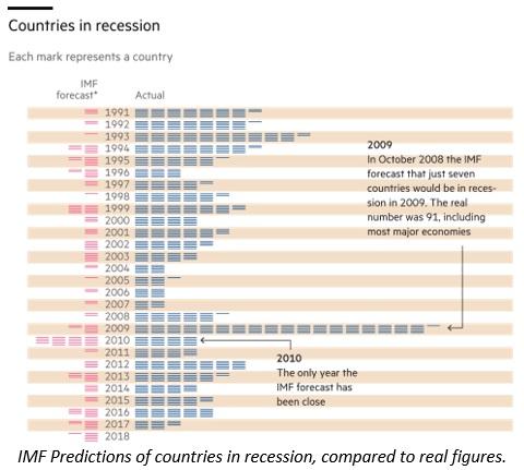 Econ+Forecasting+4.jpg