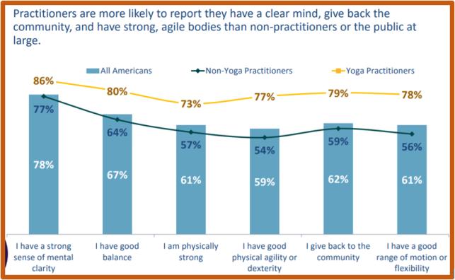 yoga-study-3-1.png