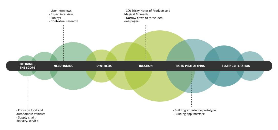 design+process.jpg