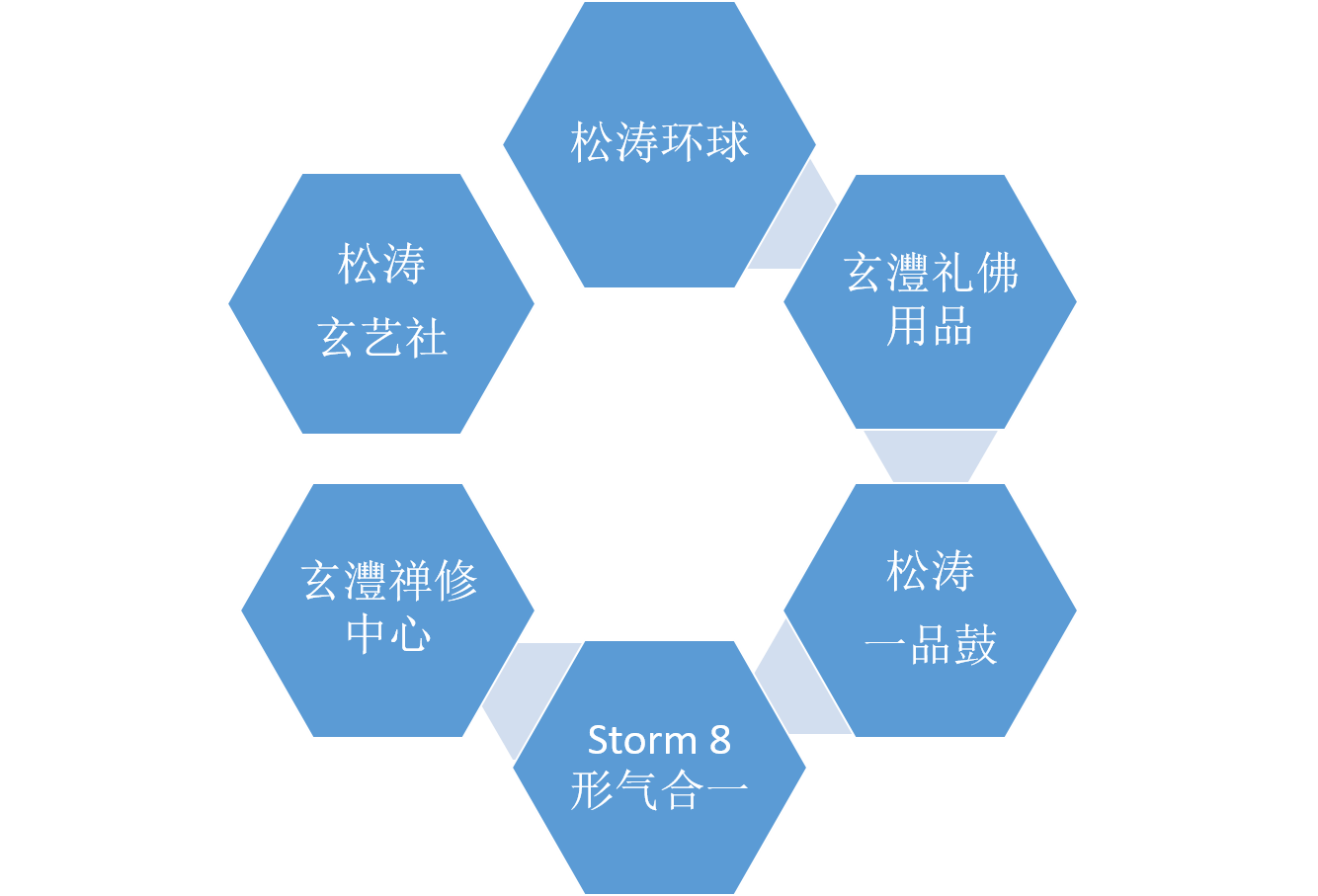ST 简介图.png