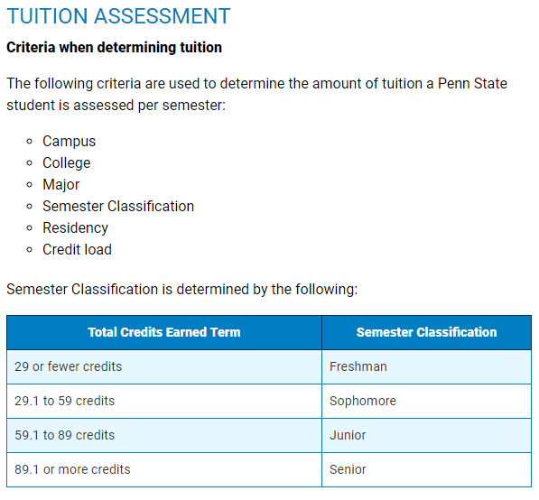 tuition assesment.png