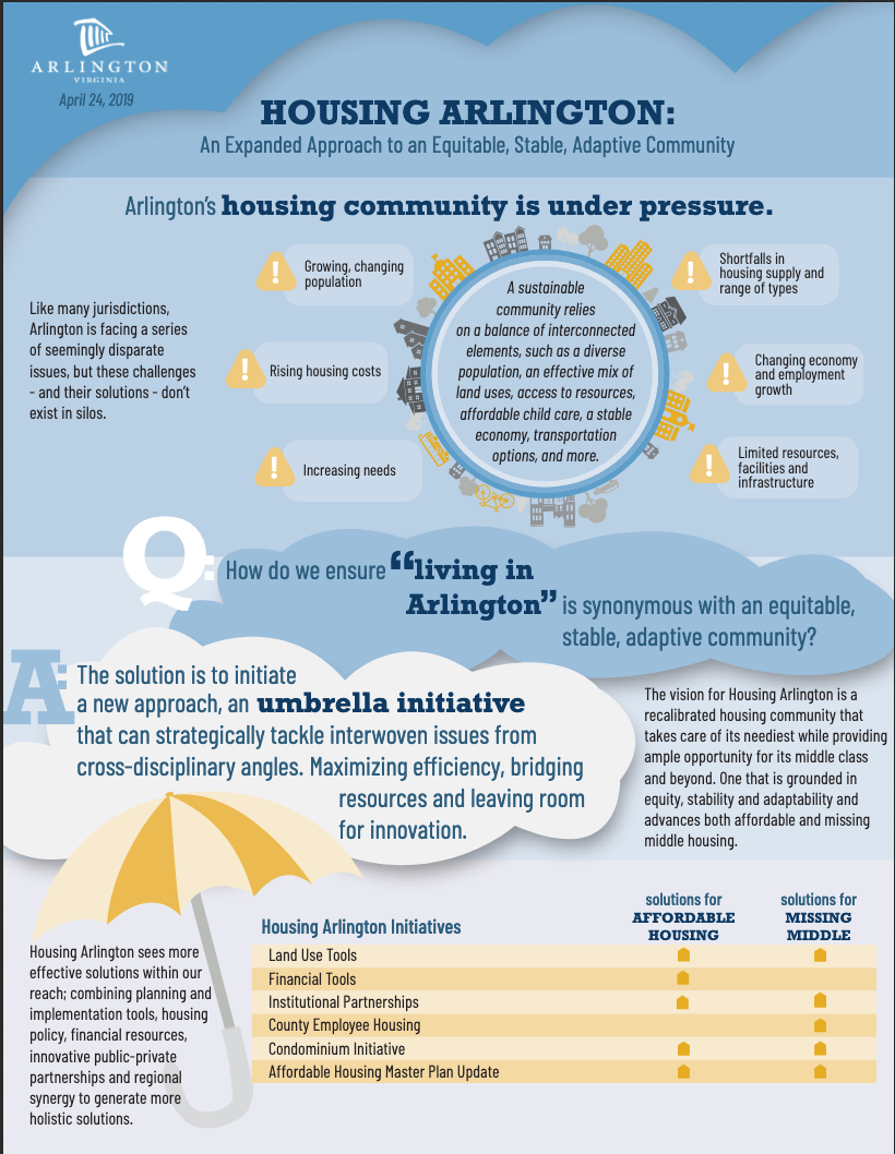 Click on the image to view the Housing Arlington summary infographic.