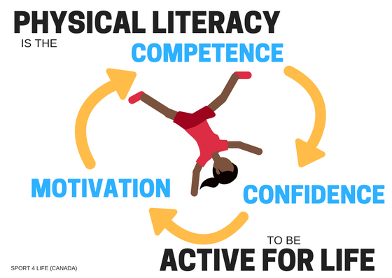PHYSICAL LITERACY IS.png