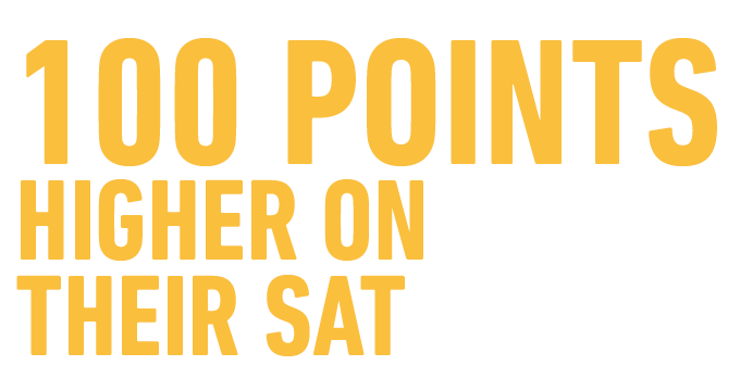 Students who take four years of arts and music classes average almost 100 points better on their SAT scores than students with only a half-year or less