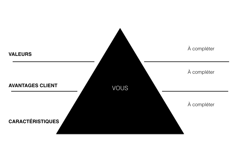 positionnement-marketing-exercice.png