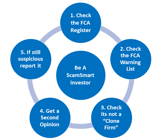 5 Steps.png