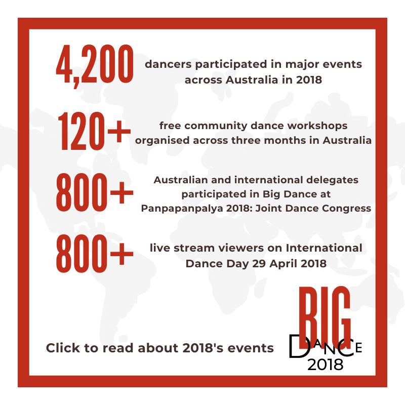 Big Dance Website stats.png