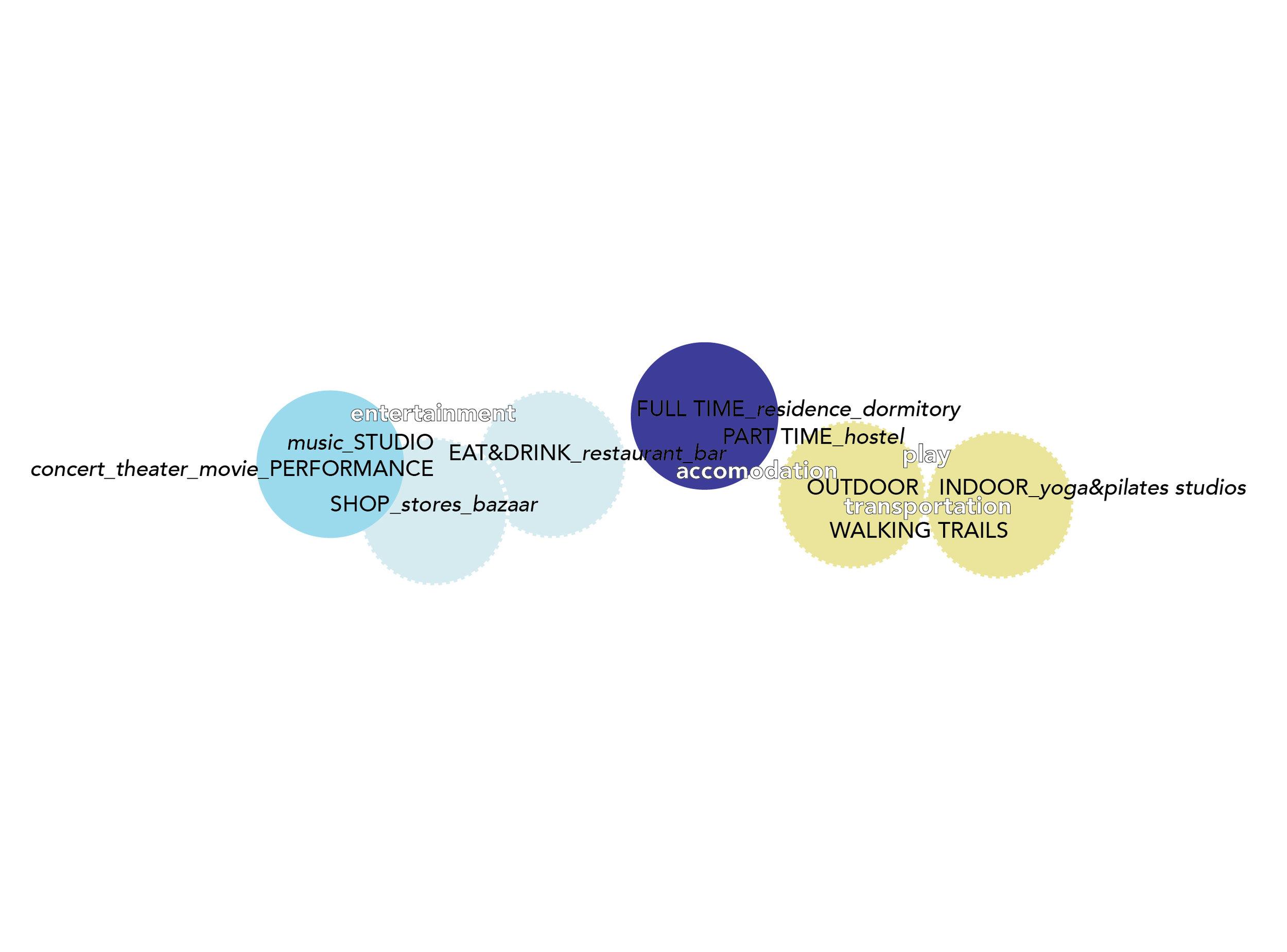 compart-diagram-03.jpg