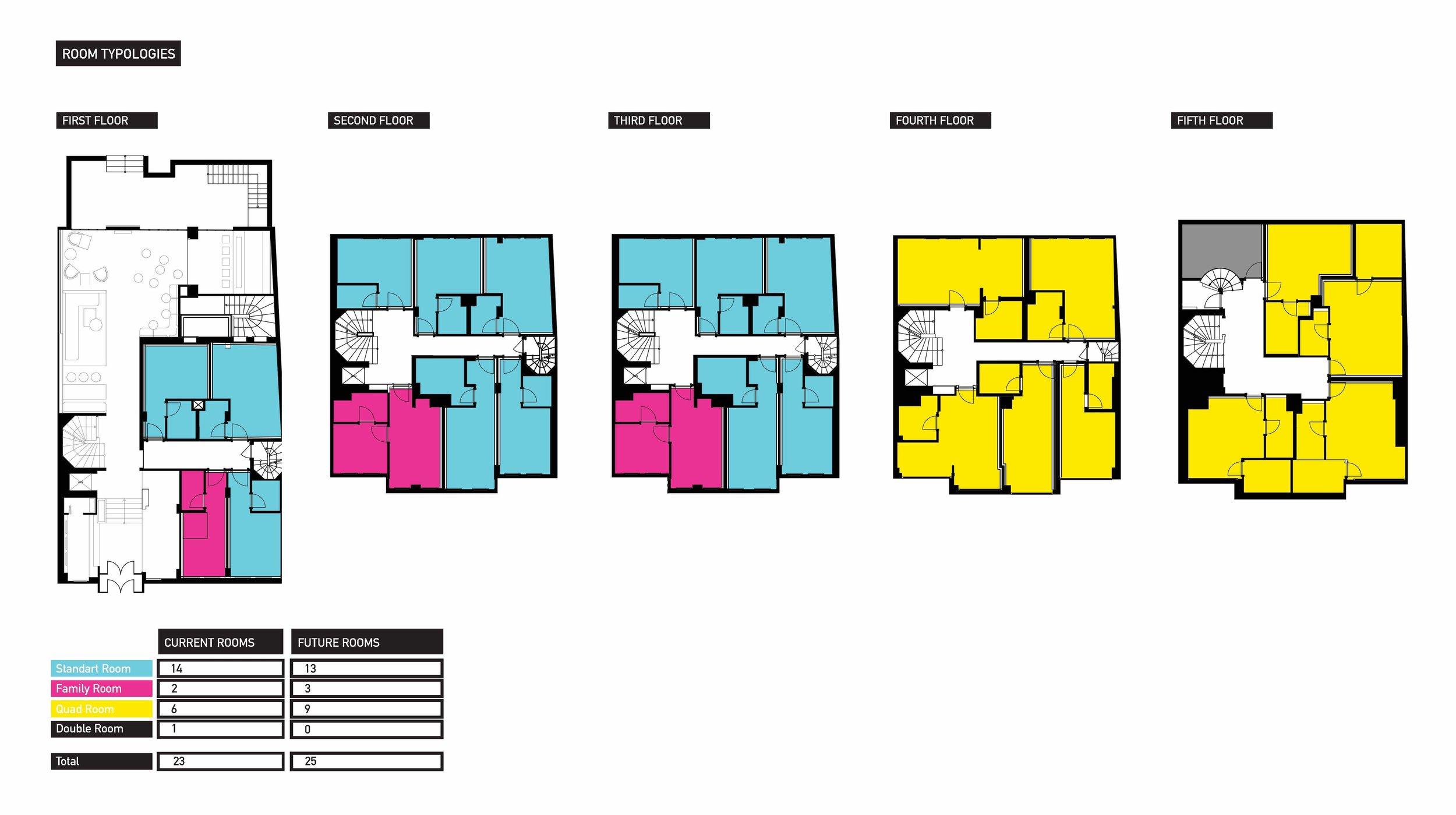 Room typologies.jpg