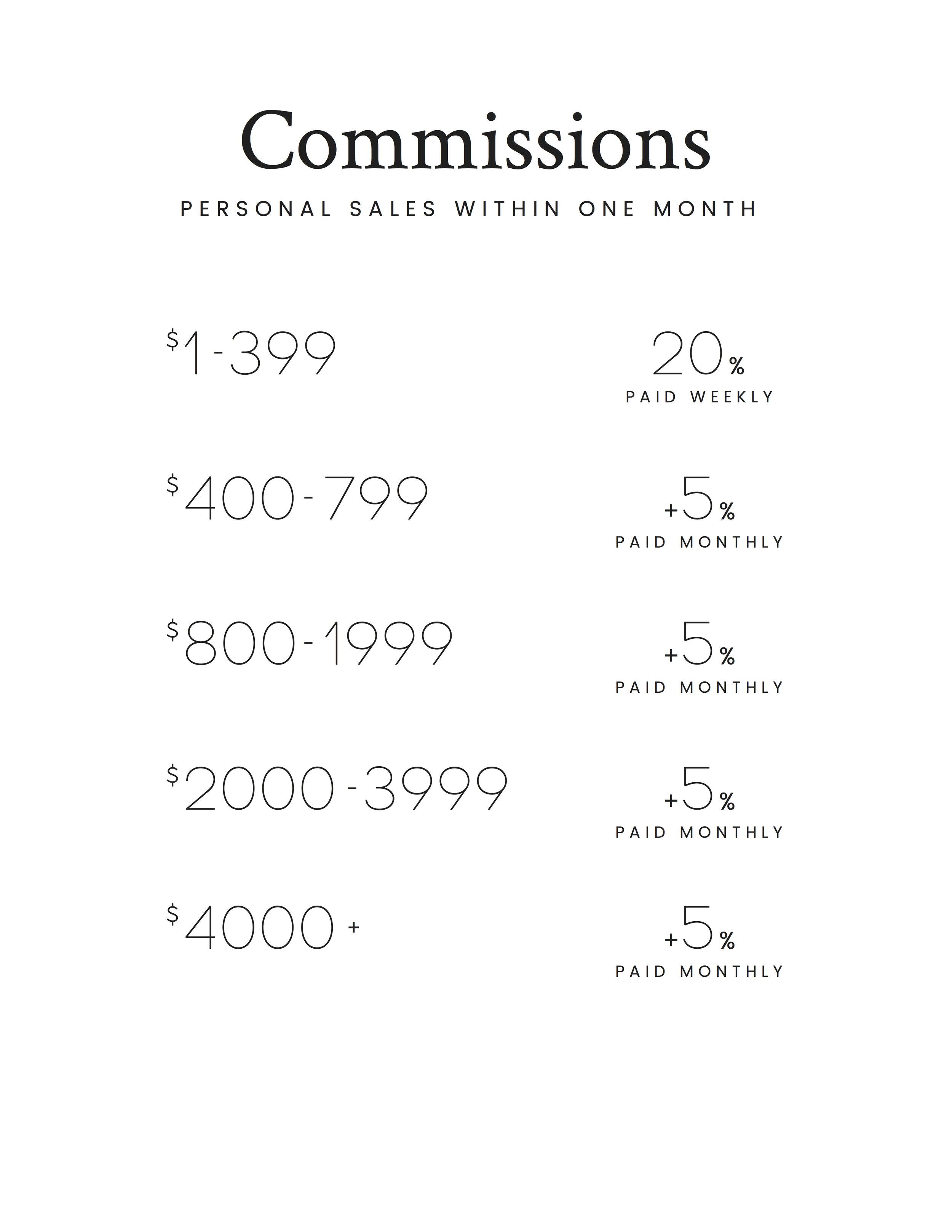 Maskcara Commission Bonuses
