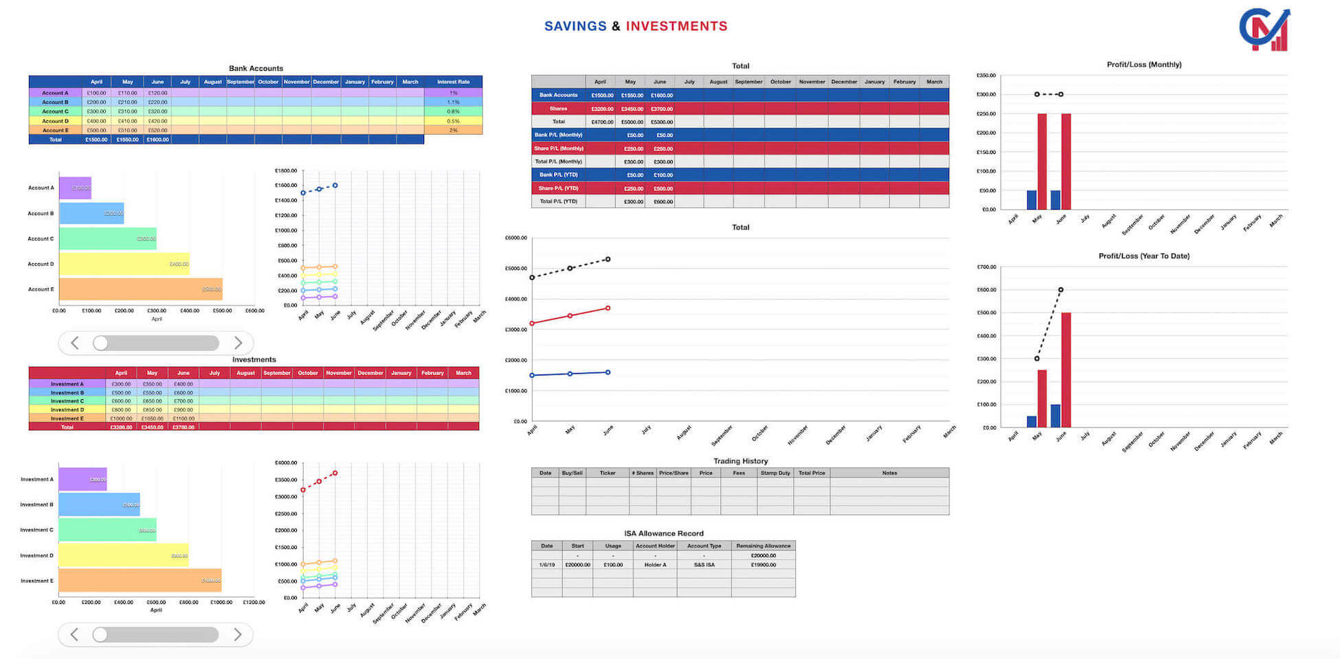 Apple Numbers - Savings-Investments Tracker Spreadsheet - Downloadable by Capital Matters