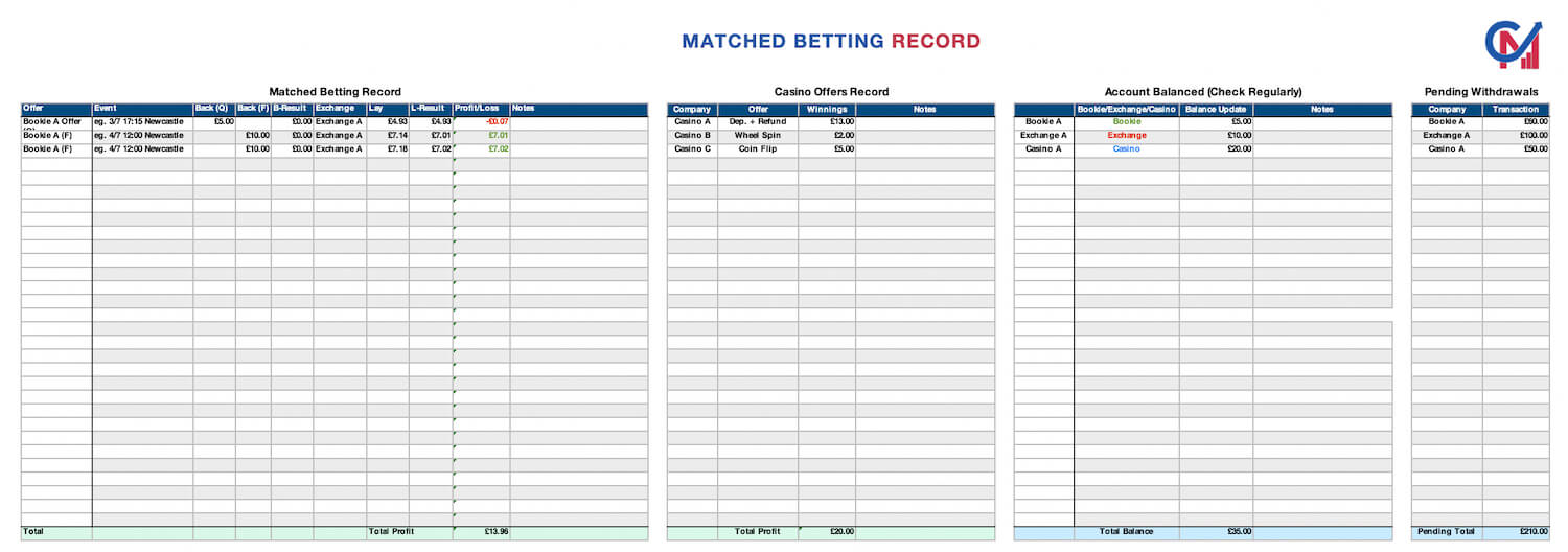 matched betting spreadsheet tracker car