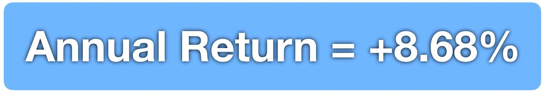 September 2019 - Investment Annual Return