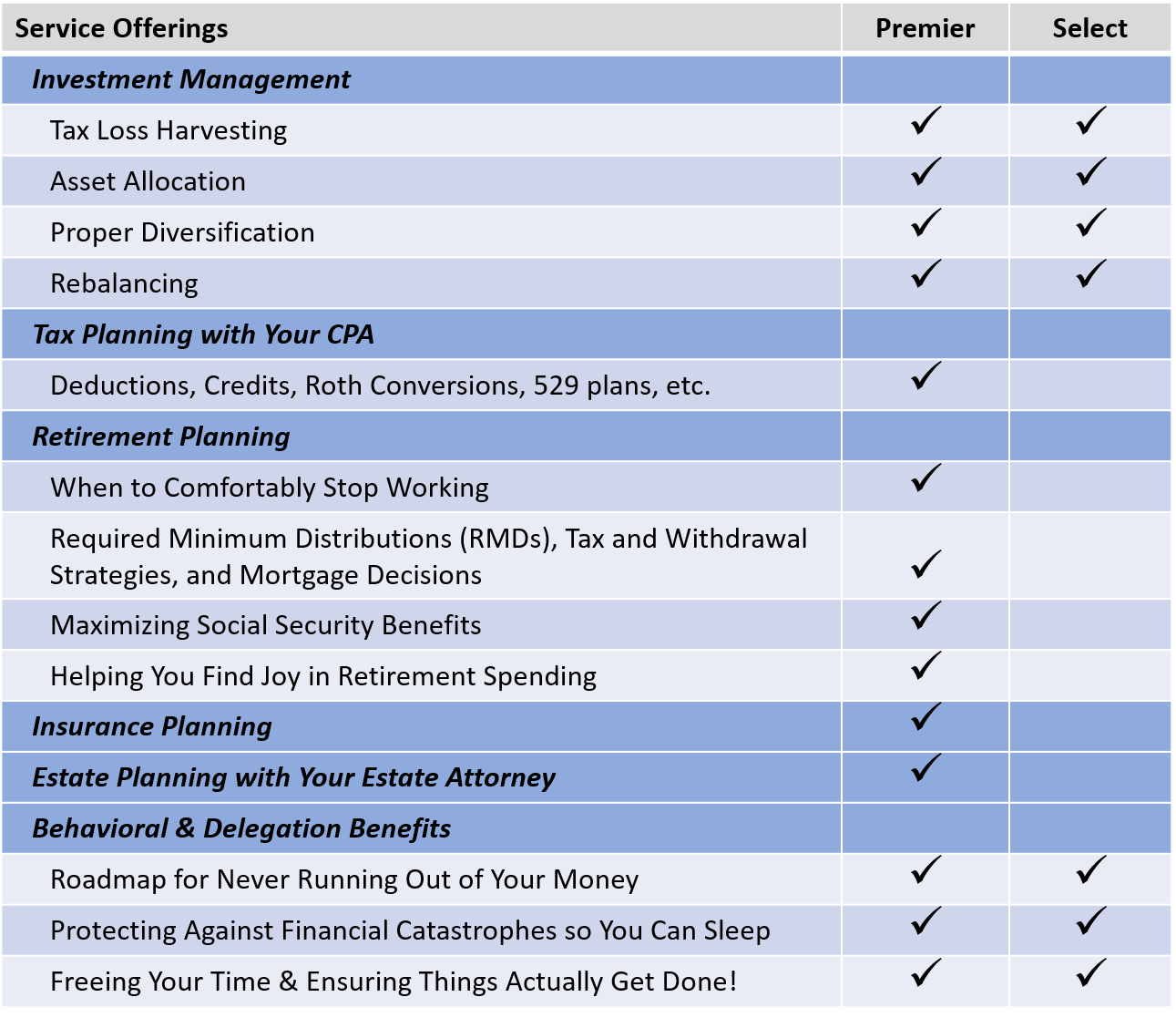 Services Chart.png