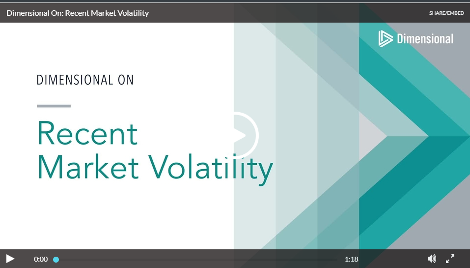 Market Volatility and Response Runey & Associates Wealth Management.png