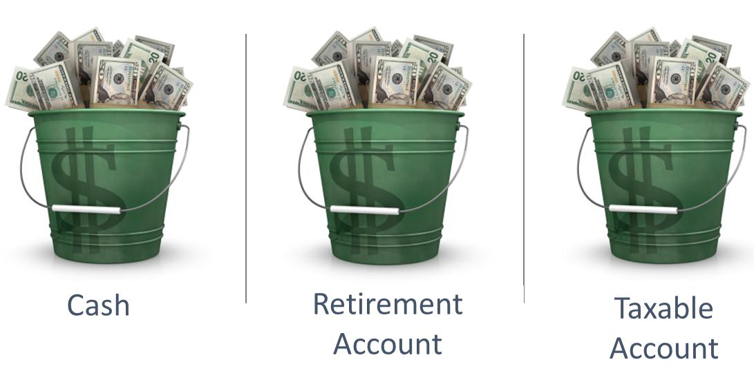 Retirement Account Bucket Chart Runey & Associates Wealth Management.png