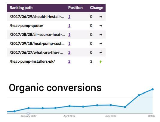 energy-startup-results.jpg