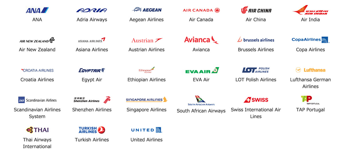 Current members in the Star Alliance network