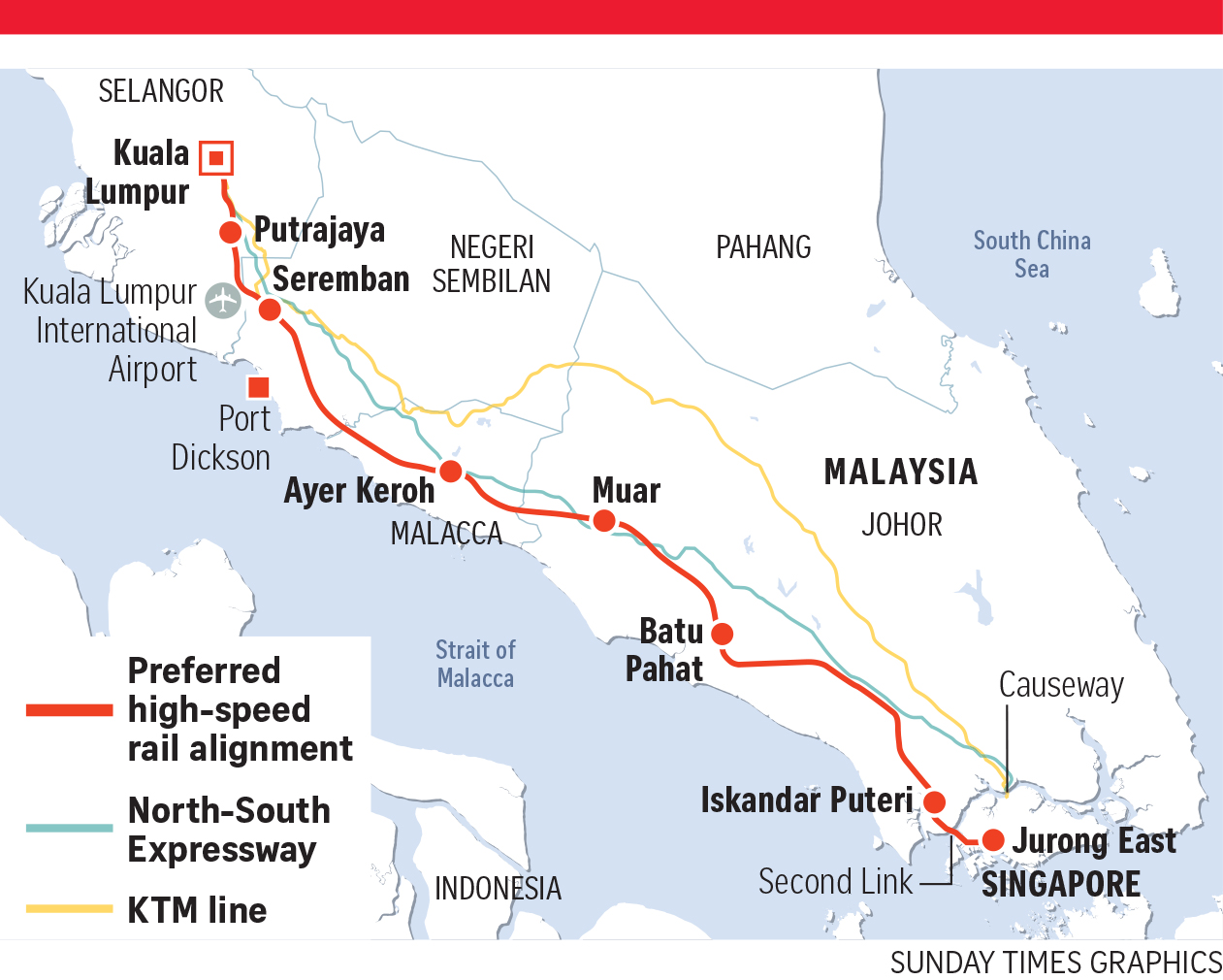 The agreed upon high speed rail alignment between Singapore and Kuala Lumpur,  photo from the Straits Times