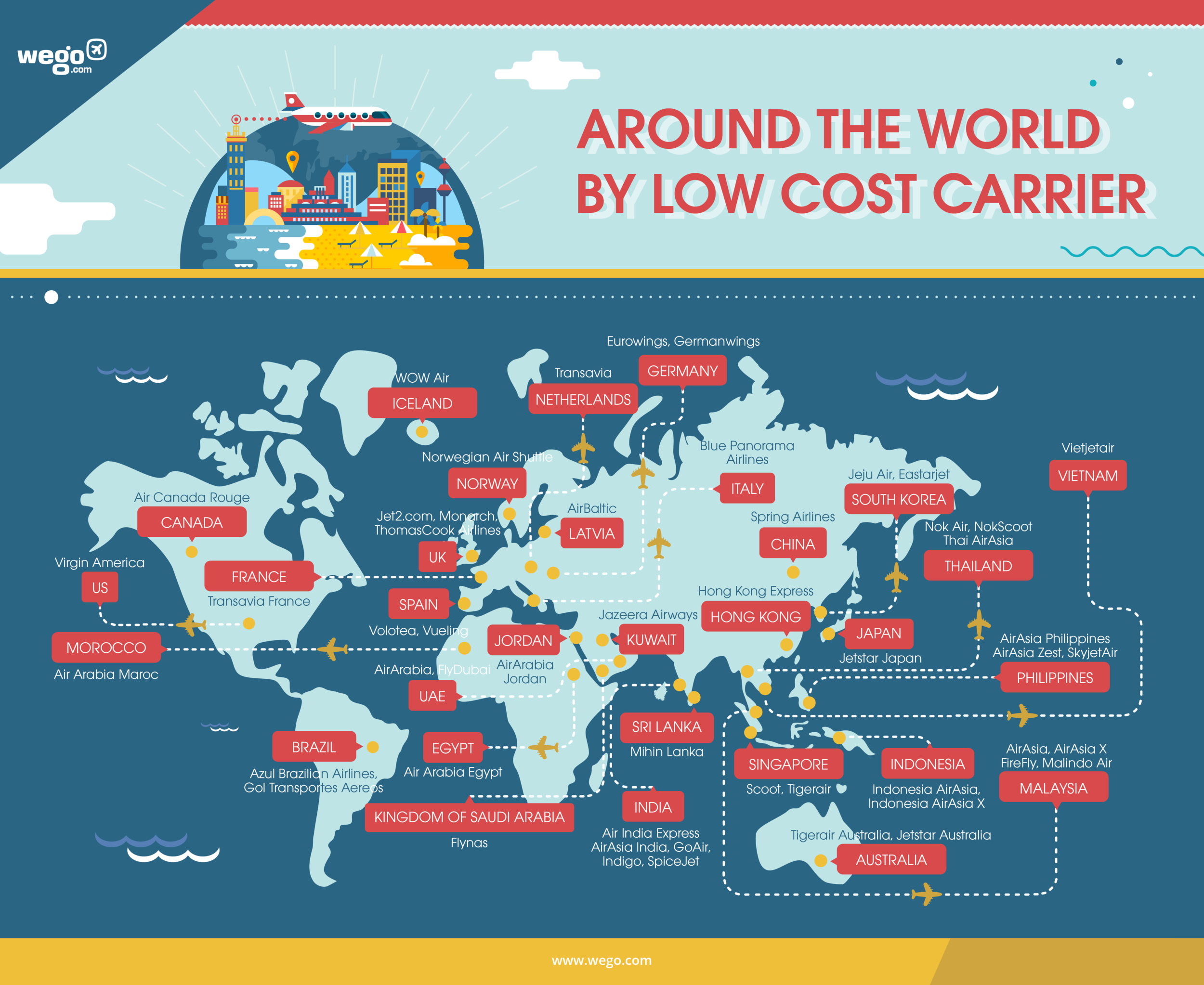 A depicition of the various low cost airlines around the world, photo from wego.com