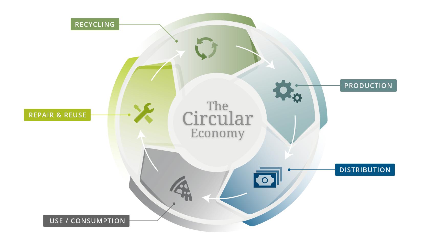 circular-economy-big.png
