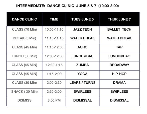 intermediate clinic.png