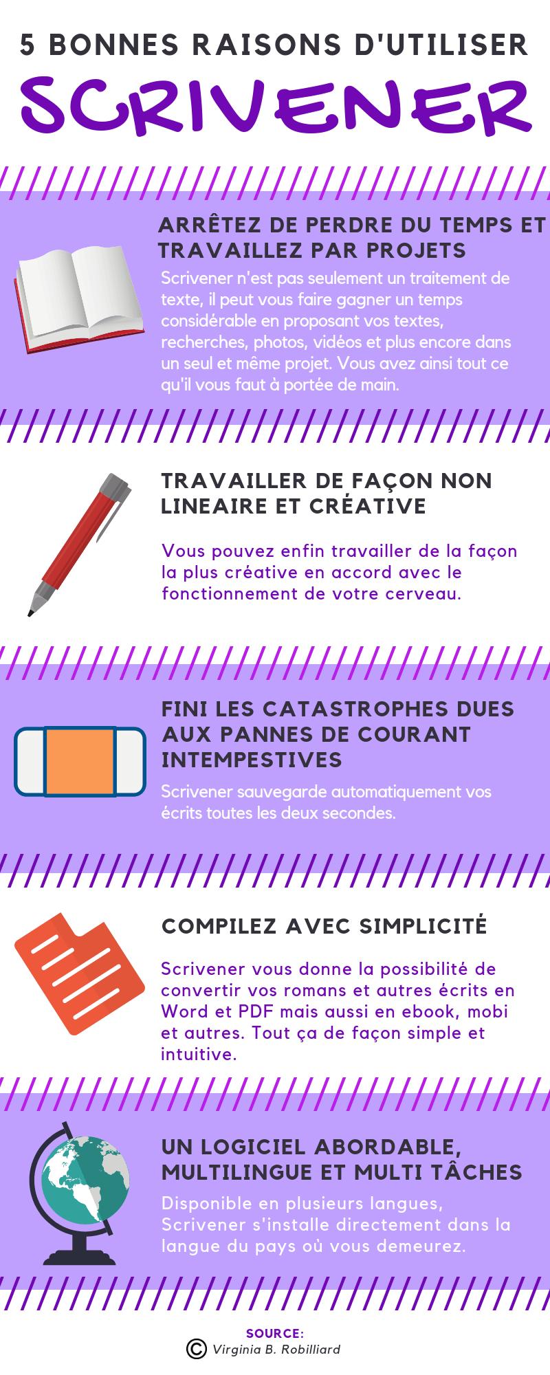 Infographie 5 bonnes raisons d'utiliser Scrivener.png
