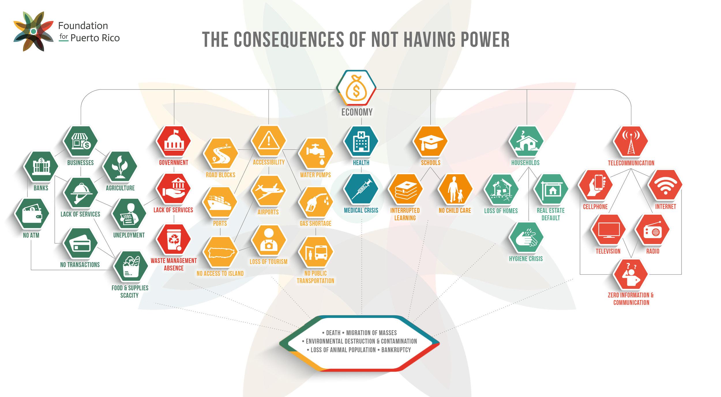 Power-infographic.jpg