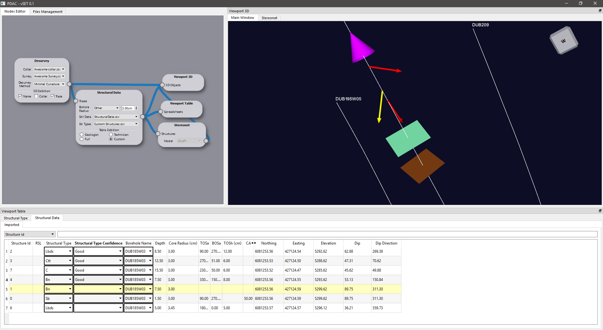 vSET - An Ore.node™ module for structural logging developed to facilitate and improve the collection of structural data in oriented core.Exceptional at handling linear and kinematic features,this software also easily captures fold asymmetries, facing and shear sense. Its simplicity allows even recent graduates and technicians to collect complex structural features like a pro. vSET™ is based on a new geometrical reading method developed by Rogerio Monteiro in 2001, and is the best practices in major companies worldwide. It significantly improves the acquisition of structural data, particularly lineations' measurement -a key factor for the understanding of the geometry of orebodies.This software module includes a nodes editor (control center), a spreadsheet (data enter), a 3D viewport (boreholes and structural data visualization) and a   Stereonet viewport. These are all integrated and the collected data is updated in all views simultaneously. The              Normal  0          false  false  false    EN-US  JA  X-NONE                                                                                                                                                                                                                                                                                                                                             /* Style Definitions */ table.MsoNormalTable {mso-style-name:
