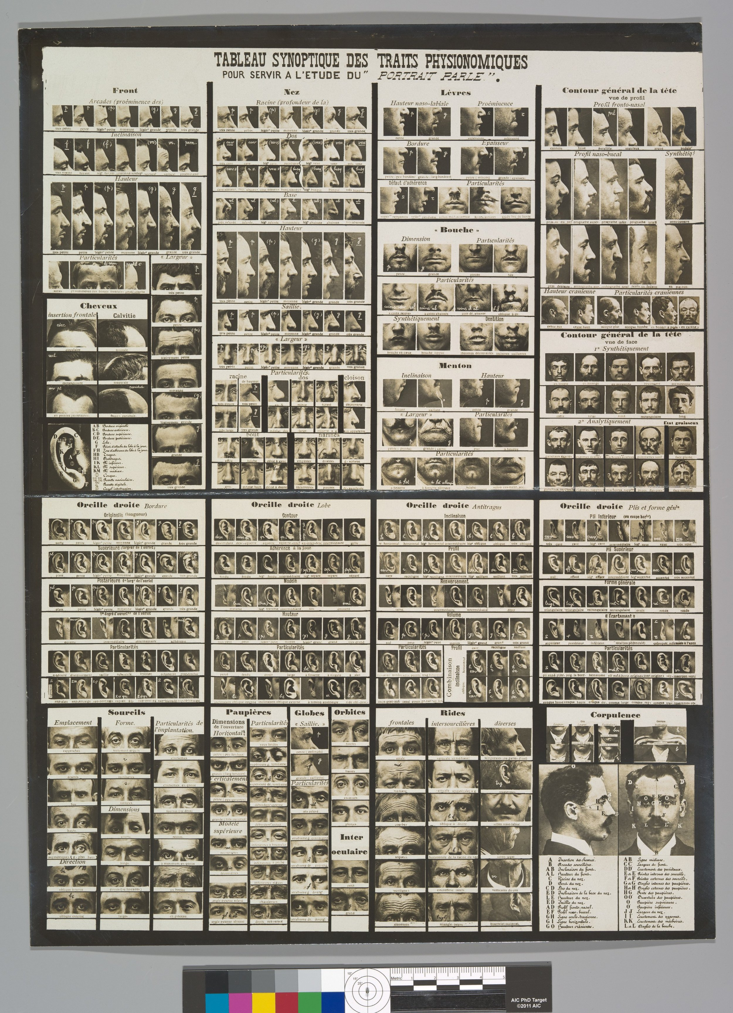 """Tableau synoptic des traits physionomiques: pour servir a l'étude du """"portrait parlé"""",ca. 1909"""