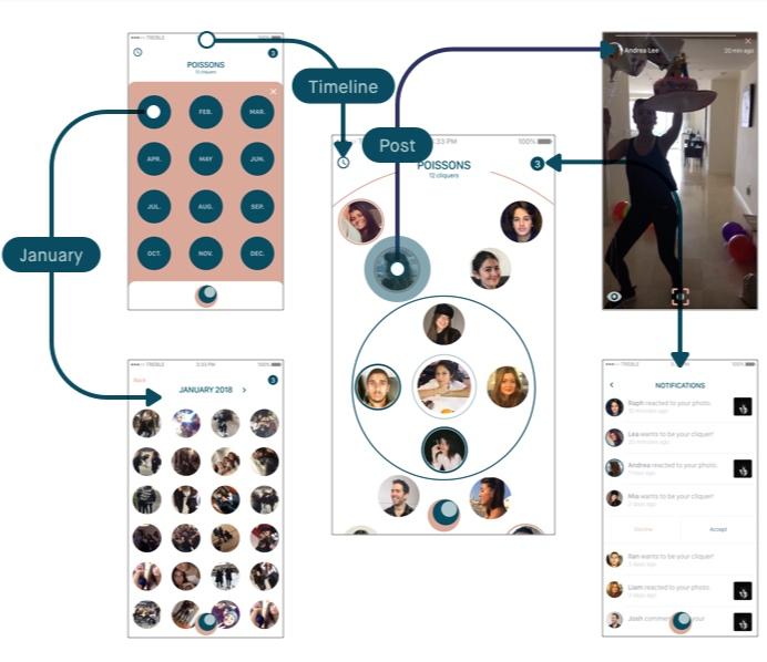 Flow+Kit.jpg