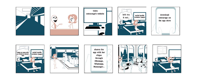 General storyboard