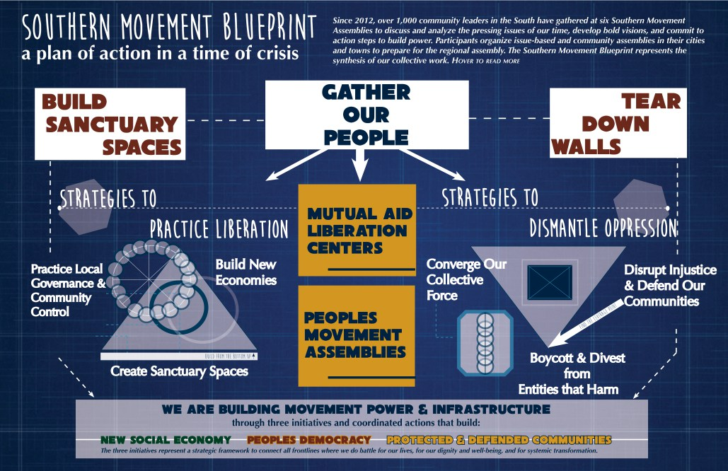 Blueprint-Draft-less-1.jpg