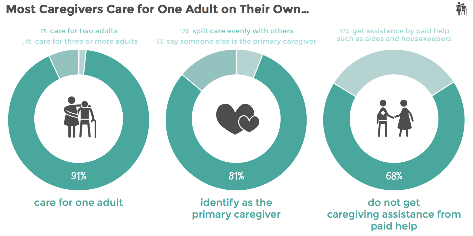 family caregivers.png