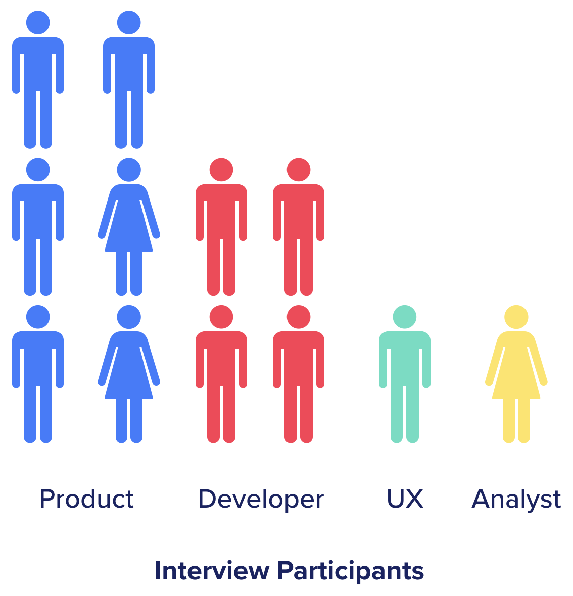 Interview Participants.png Participant