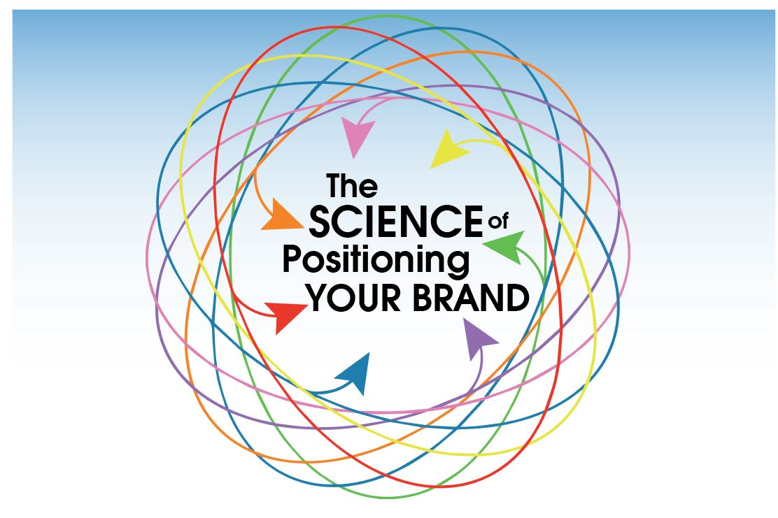 science of positioning your brand.jpg