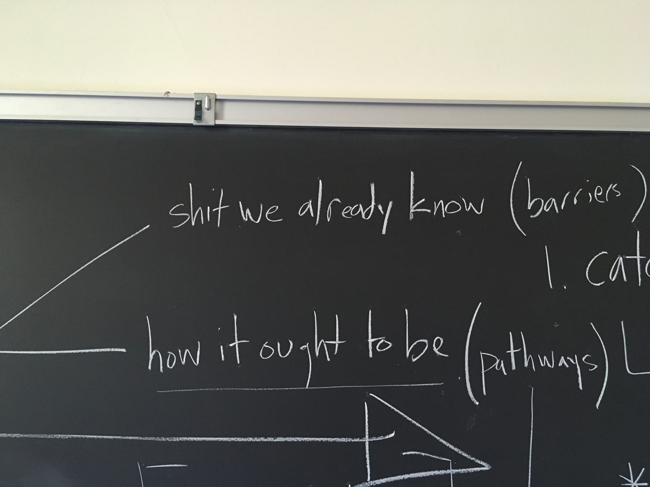 "Our brilliant conceptual framework. Pro tip: Avoid doing ""shit we already know."""