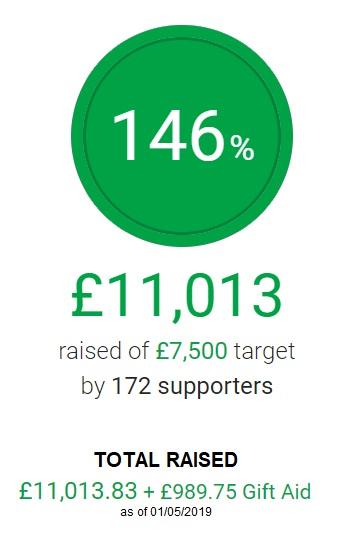 amount+raised.jpg
