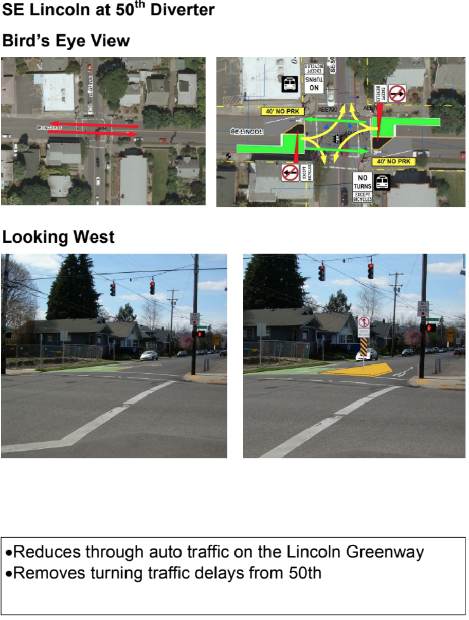 PBOT Detail View of Proposed Diverter at Lincoln & 50th