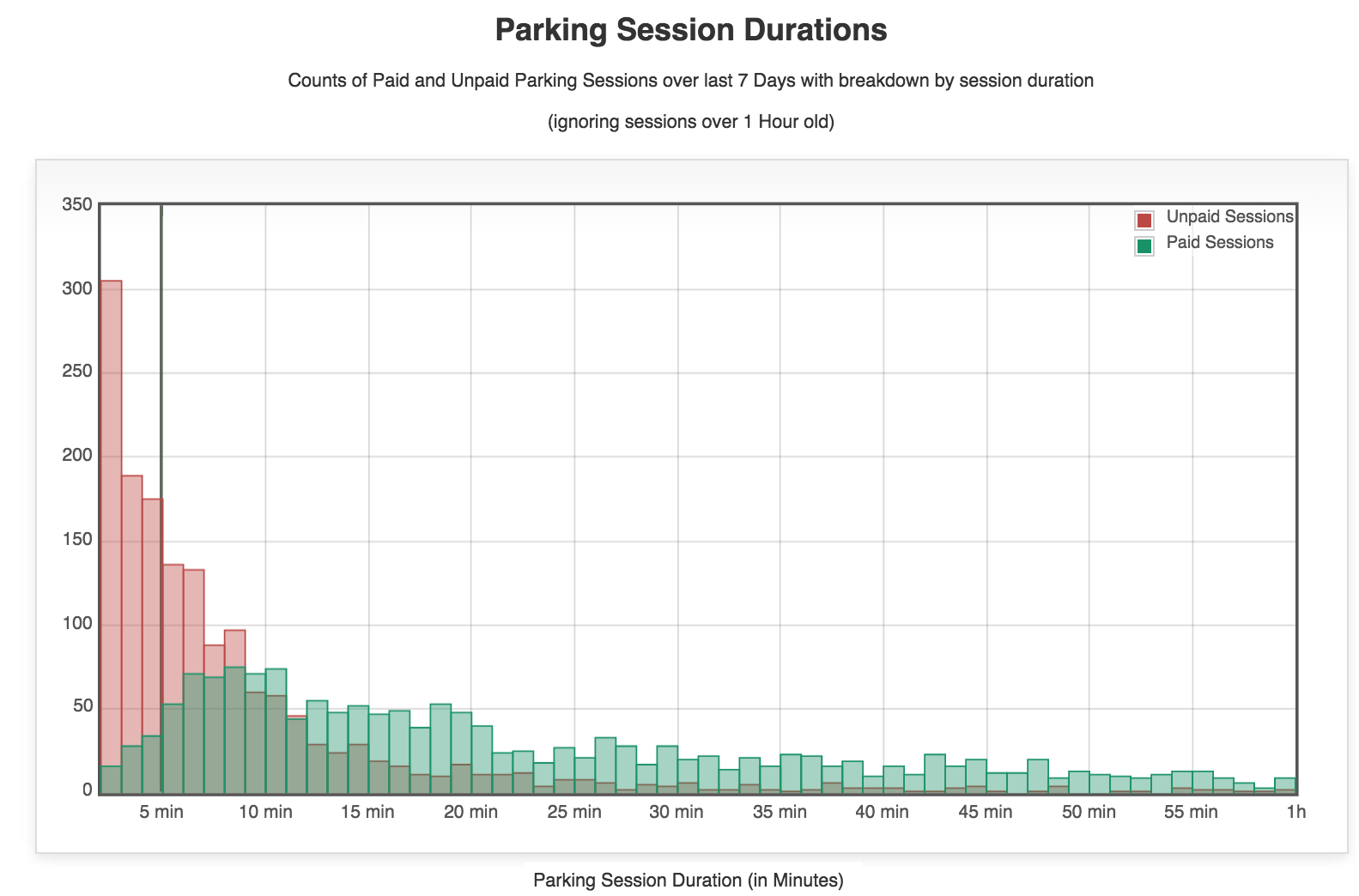 parking_session_durations.png