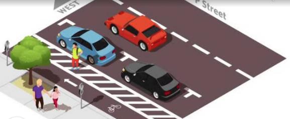 Bike lane between sidewalk and parking