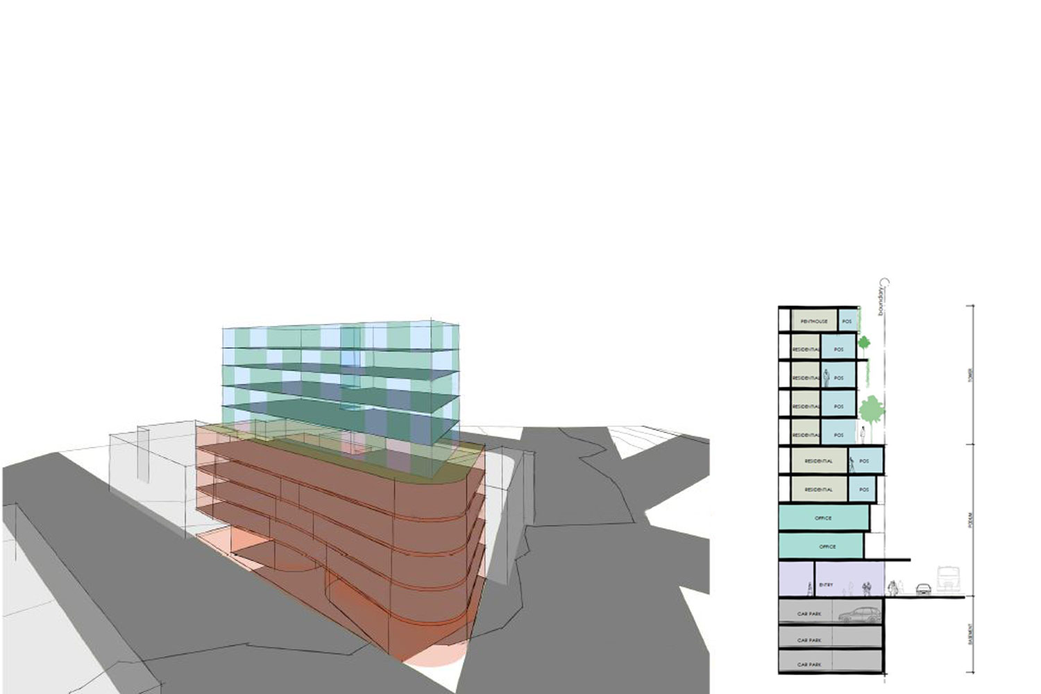 Feasibilities - Inner City Mixed Use Proposal