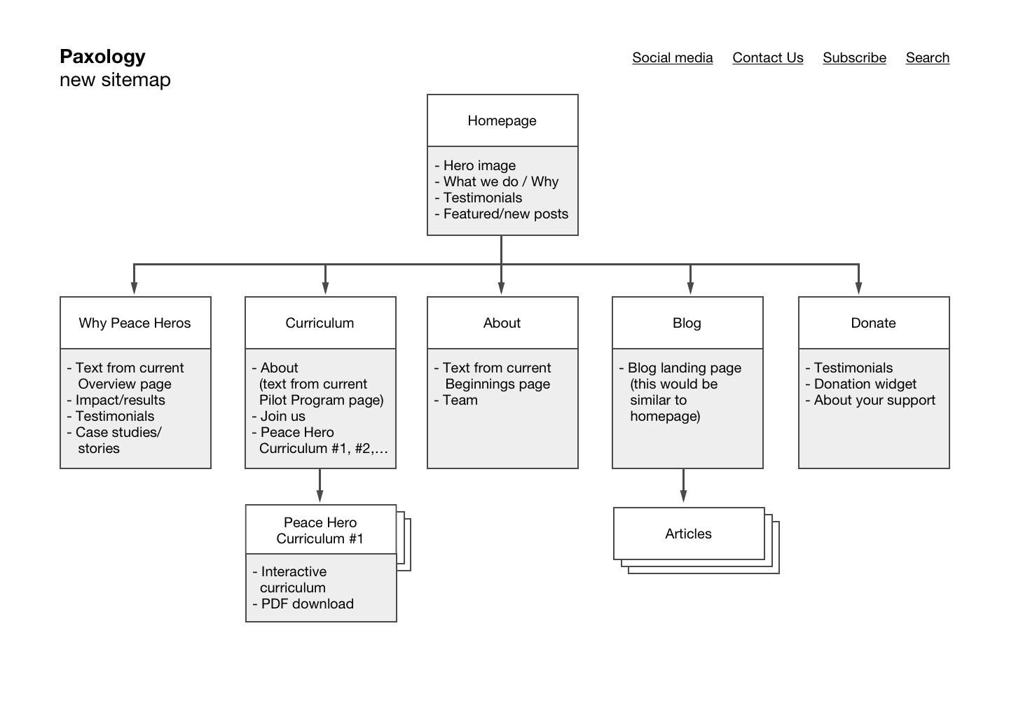 sitemap-new.png