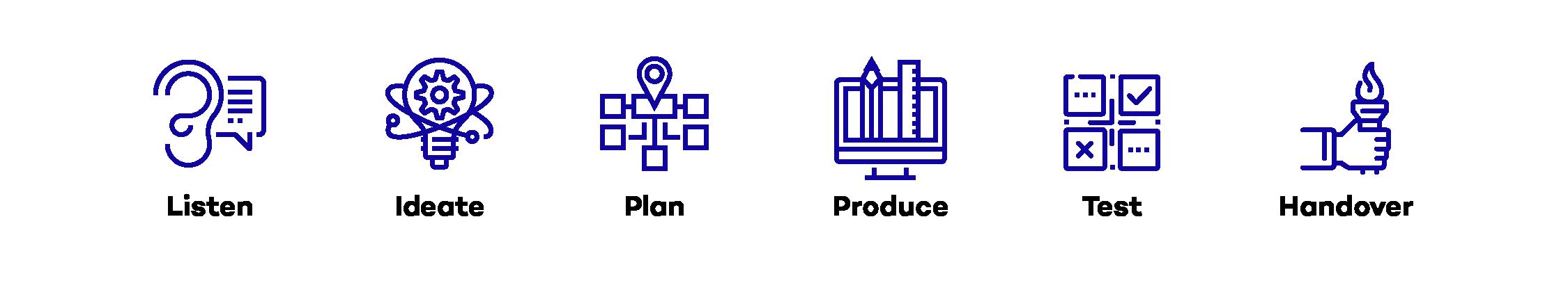 ProcessIntro.png