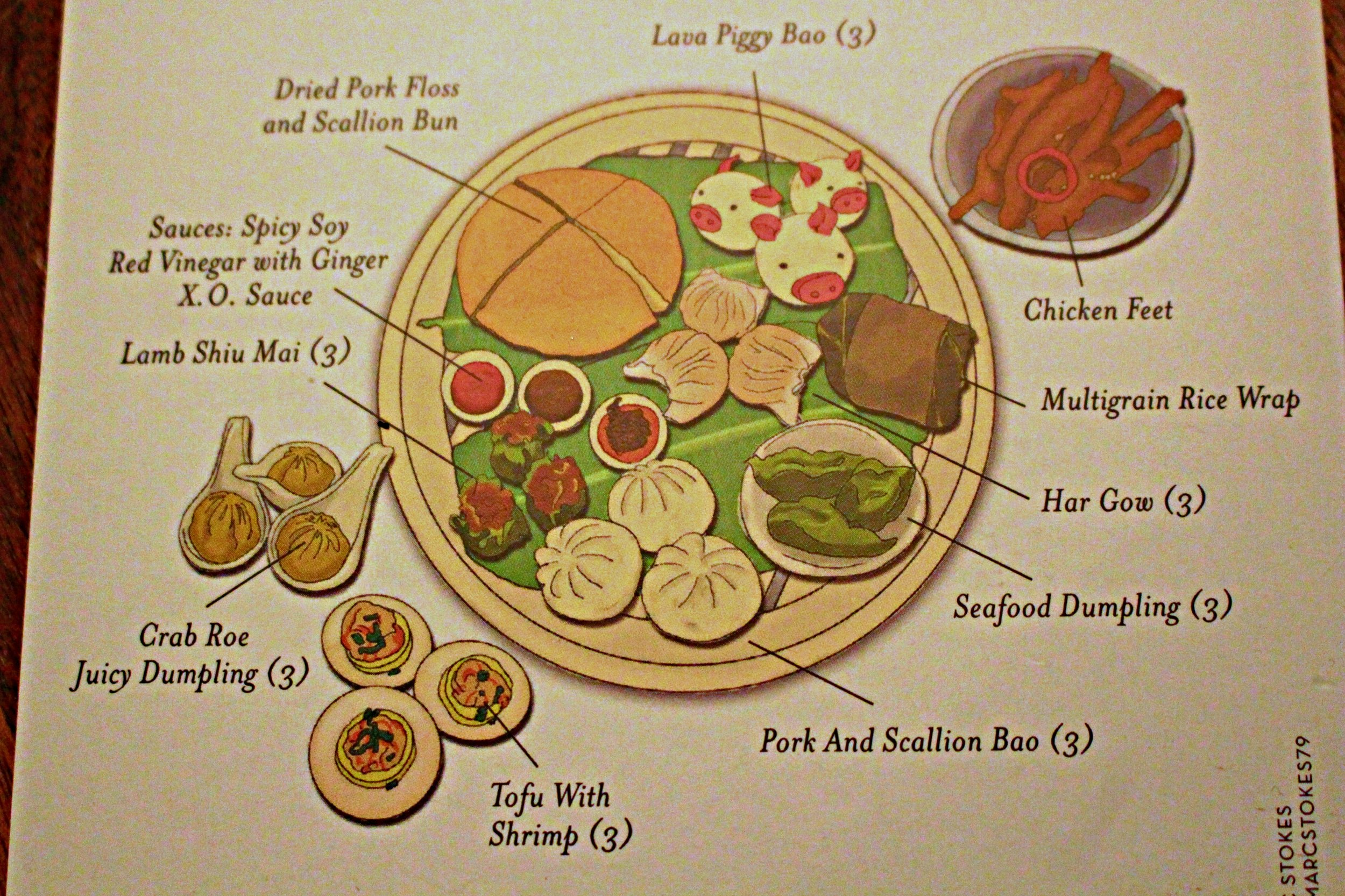 M.Y. China's Piggie Basket menu (Photo: Tamara Palmer)