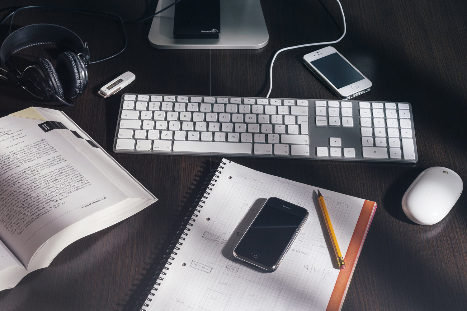 improve your personal productivity