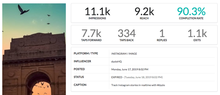 Example of Instagram Stories data and media, captured by dyzio